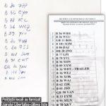 lista-numere-auto